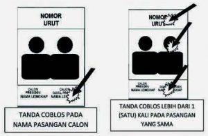 ジャカルタの変わった投票方法
